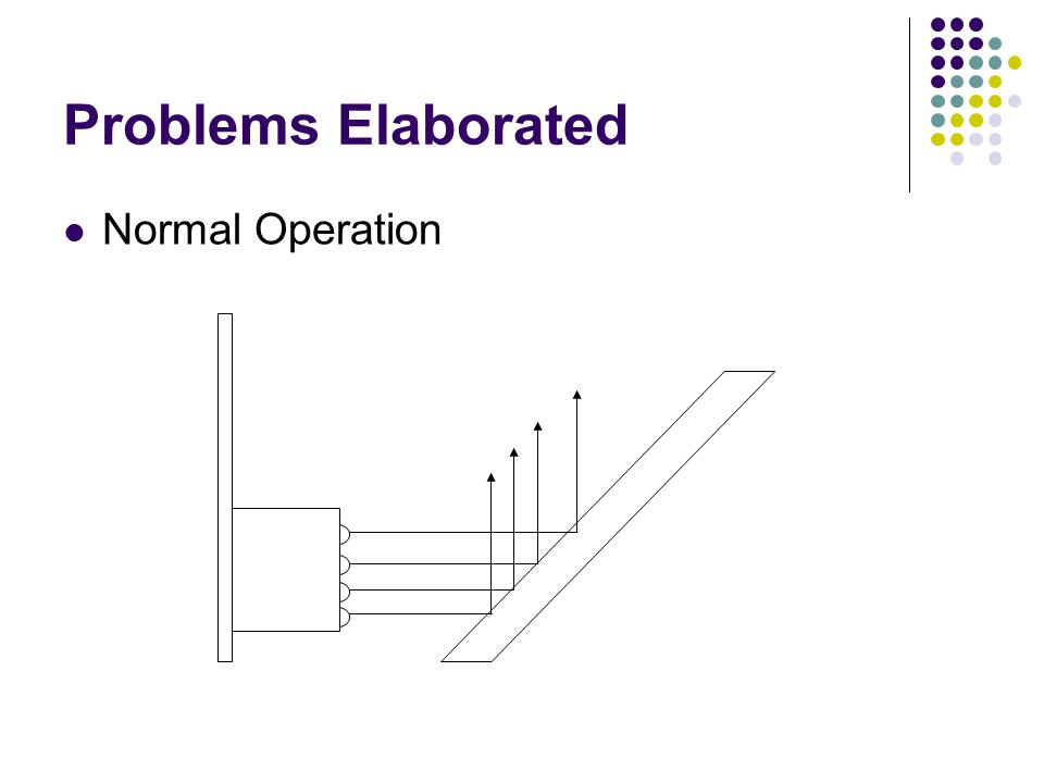 Problems Elaborated Normal Operation
