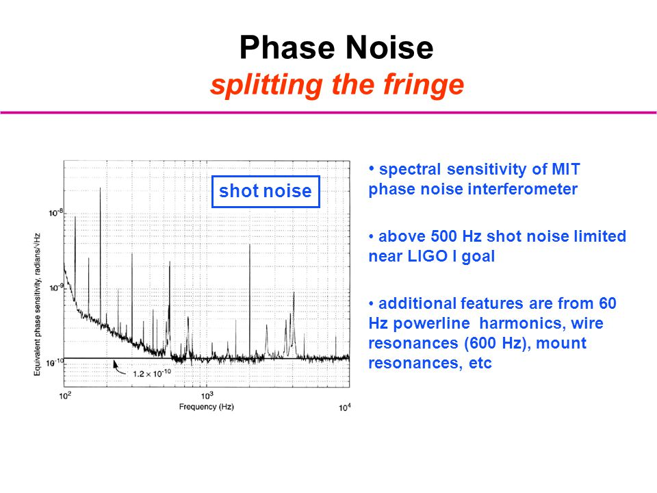 Phase Noise splitting the fringe spectral sensitivity of MIT phase noise interferometer above 500 Hz shot noise limited near LIGO I goal additional features are from 60 Hz powerline harmonics, wire resonances (600 Hz), mount resonances, etc shot noise
