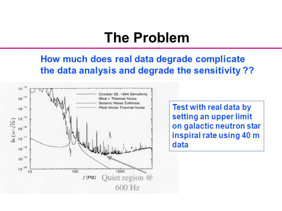 The Problem How much does real data degrade complicate the data analysis and degrade the sensitivity ?.