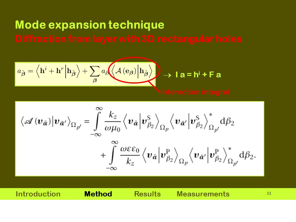 11 Mode expansion technique Diffraction from layer with 3D rectangular holes Introduction MethodResults Measurements Interaction integral  I a = h i + F a