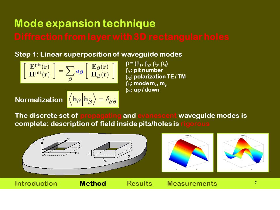 28 metal: real(  )  -  dielectric Surface plasmon  perfectly conducting metal