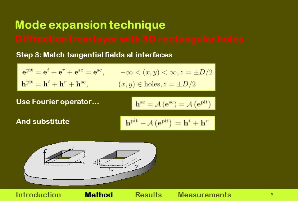 10 Mode expansion technique Diffraction from layer with 3D rectangular holes Introduction MethodResults Measurements Valid for all points (x,y)  holes, z = ± D/2 Deriving a system of equations Normalization Valid for all waveguide modes  System of equations for coefficients of waveguide modes only: small system Scattered field is calculated in forward way