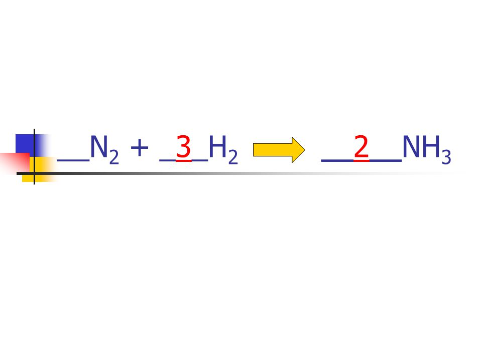 __N 2 + __H 2 ____NH 3 2 N 1 2 H 3 Go to largest molecule Balance first element