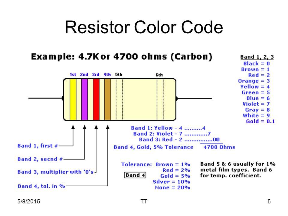 5/8/2015TT5 Resistor Color Code