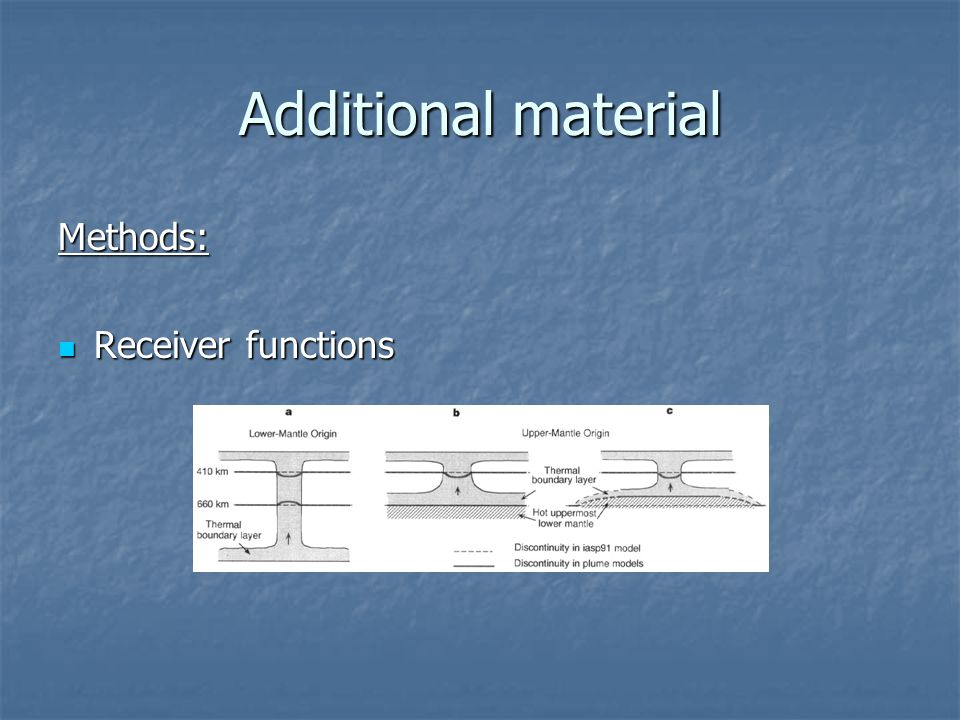 Additional material Methods: Receiver functions Receiver functions