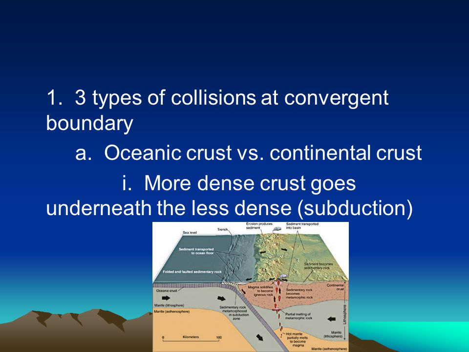 1. 3 types of collisions at convergent boundary a.