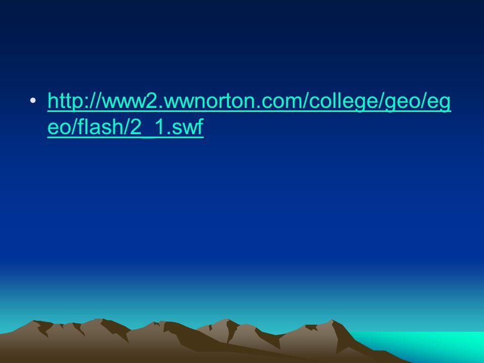 http://www2.wwnorton.com/college/geo/eg eo/flash/2_1.swfhttp://www2.wwnorton.com/college/geo/eg eo/flash/2_1.swf