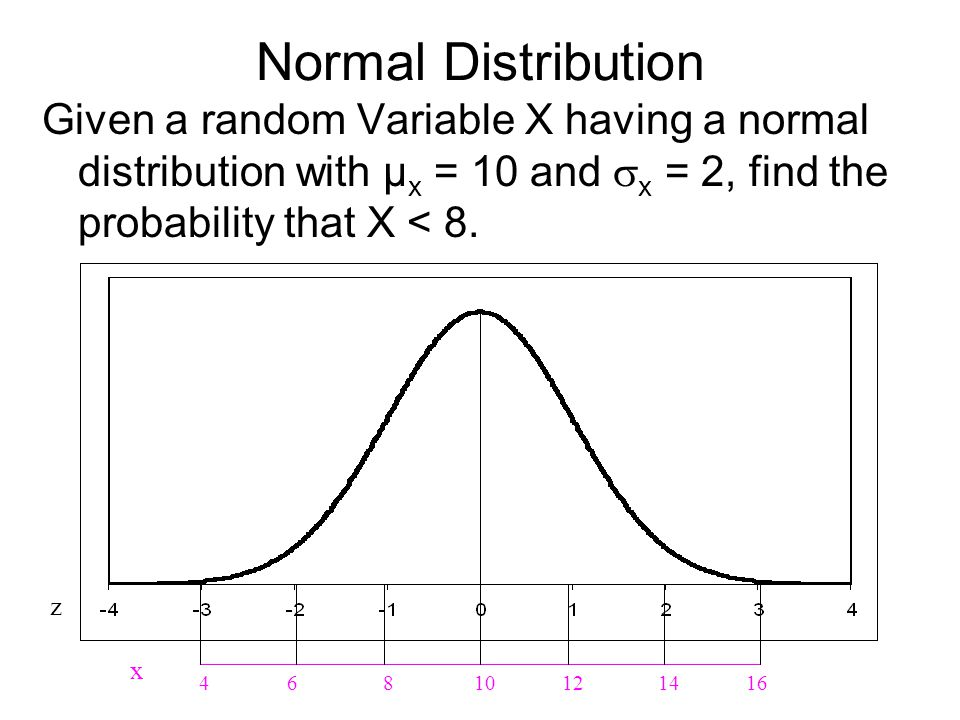 Normal Distribution Given a random Variable X having a normal distribution with μ x = 10 and  x = 2, find the probability that X < 8.