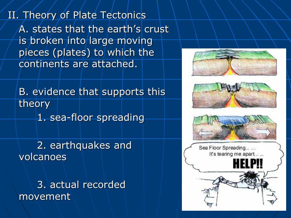 II. Theory of Plate Tectonics A.