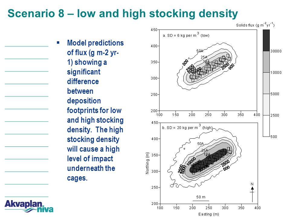 Scenario 8 – low and high stocking density  Model predictions of flux (g m-2 yr- 1) showing a significant difference between deposition footprints for low and high stocking density.