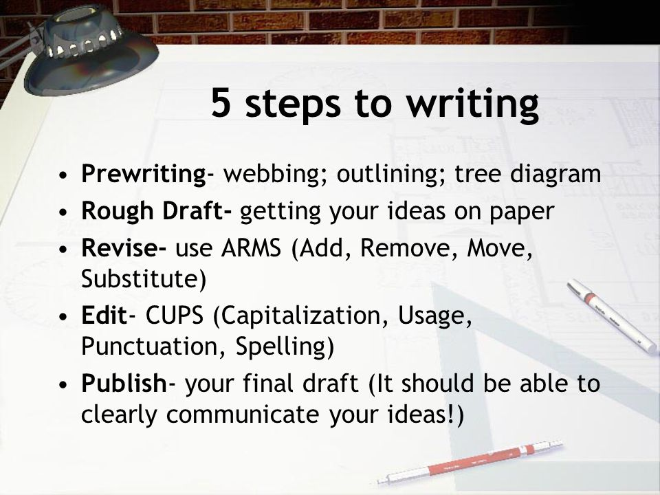 Pre-Writing Strategies The write place to start
