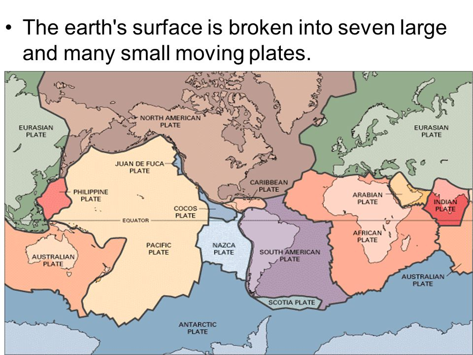 The earth's surface is broken into seven large and many small moving plates.