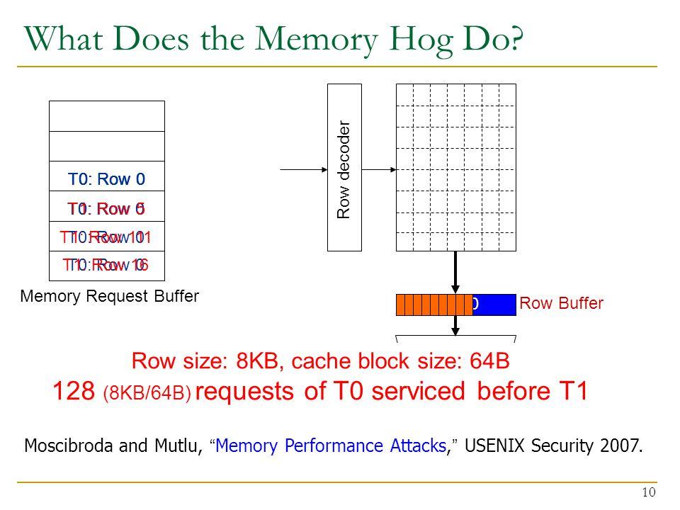 10 What Does the Memory Hog Do? Row Buffer Row decoder Column mux Data Row 0 T0: Row 0 Row 0 T1: Row 16 T0: Row 0T1: Row 111 T0: Row 0 T1: Row 5 T0: R