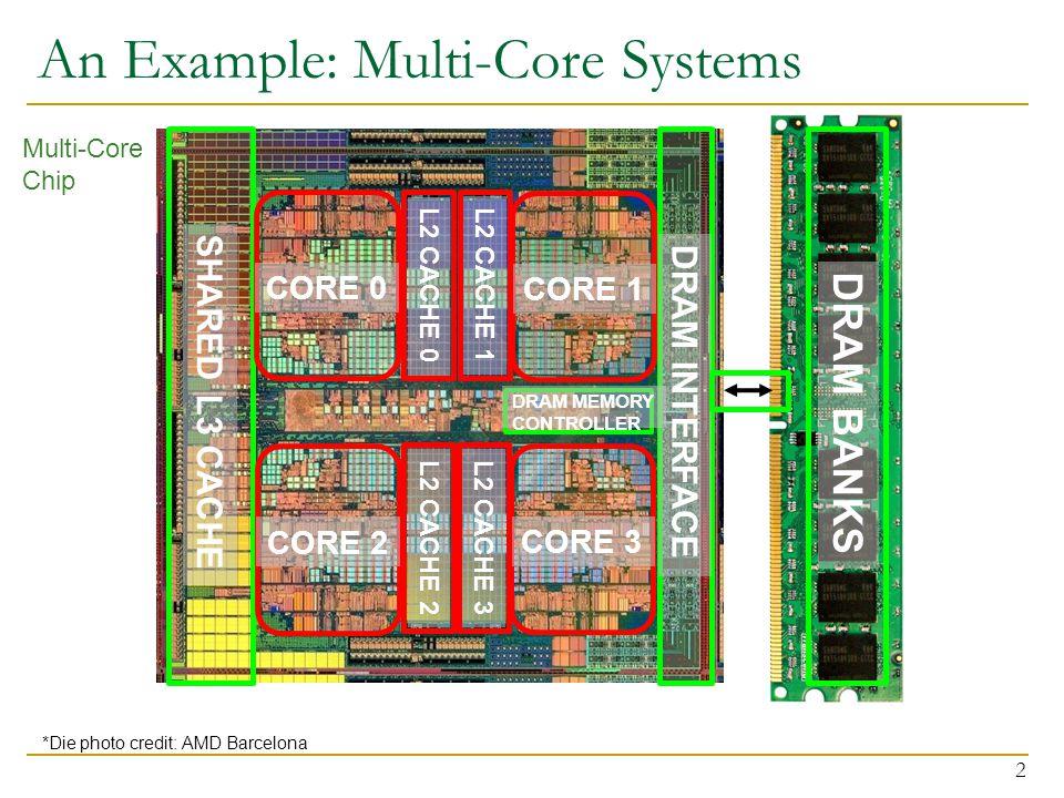 An Example: Multi-Core Systems 2 CORE 1 L2 CACHE 0 SHARED L3 CACHE DRAM INTERFACE CORE 0 CORE 2 CORE 3 L2 CACHE 1 L2 CACHE 2L2 CACHE 3 DRAM BANKS Mult