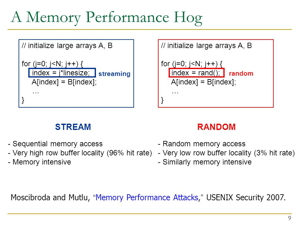 10 What Does the Memory Hog Do.