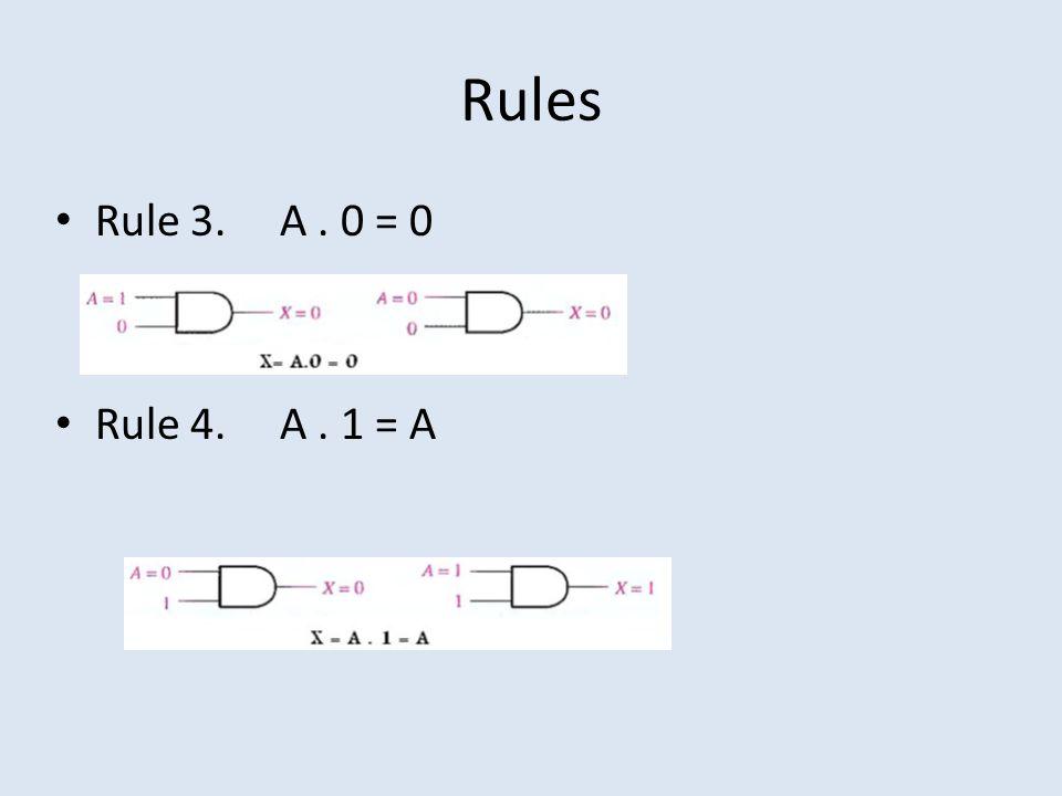Rules Rule 3. A. 0 = 0 Rule 4. A. 1 = A