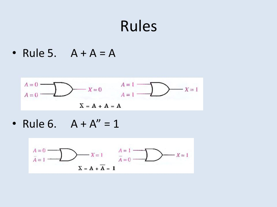 "Rules Rule 5. A + A = A Rule 6. A + A"" = 1"