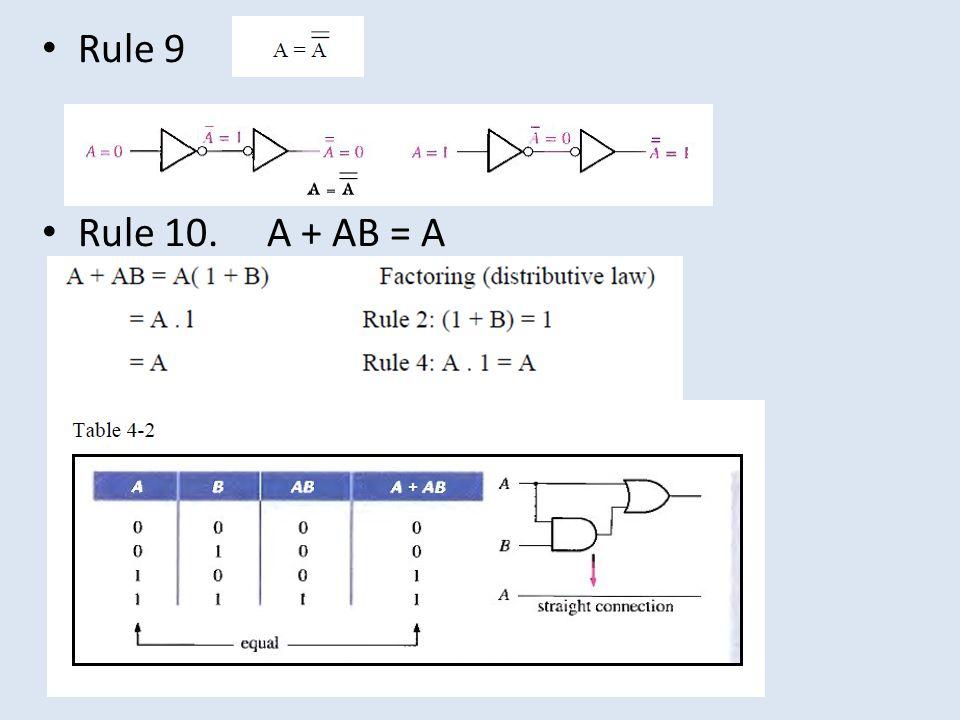 Rule 9 Rule 10. A + AB = A