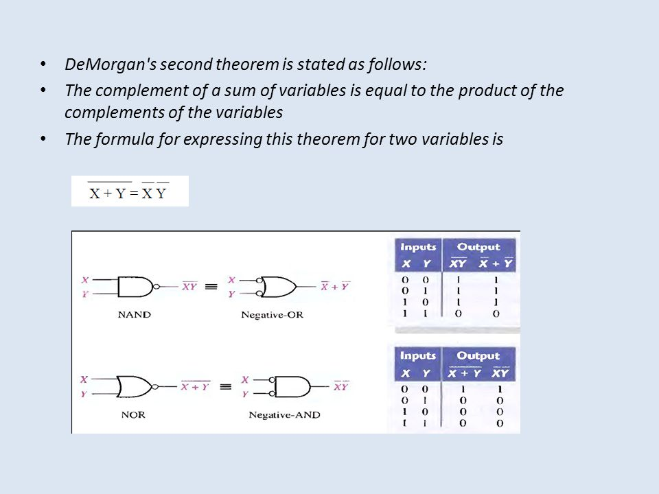 DeMorgan s second theorem is stated as follows: The complement of a sum of variables is equal to the product of the complements of the variables The formula for expressing this theorem for two variables is