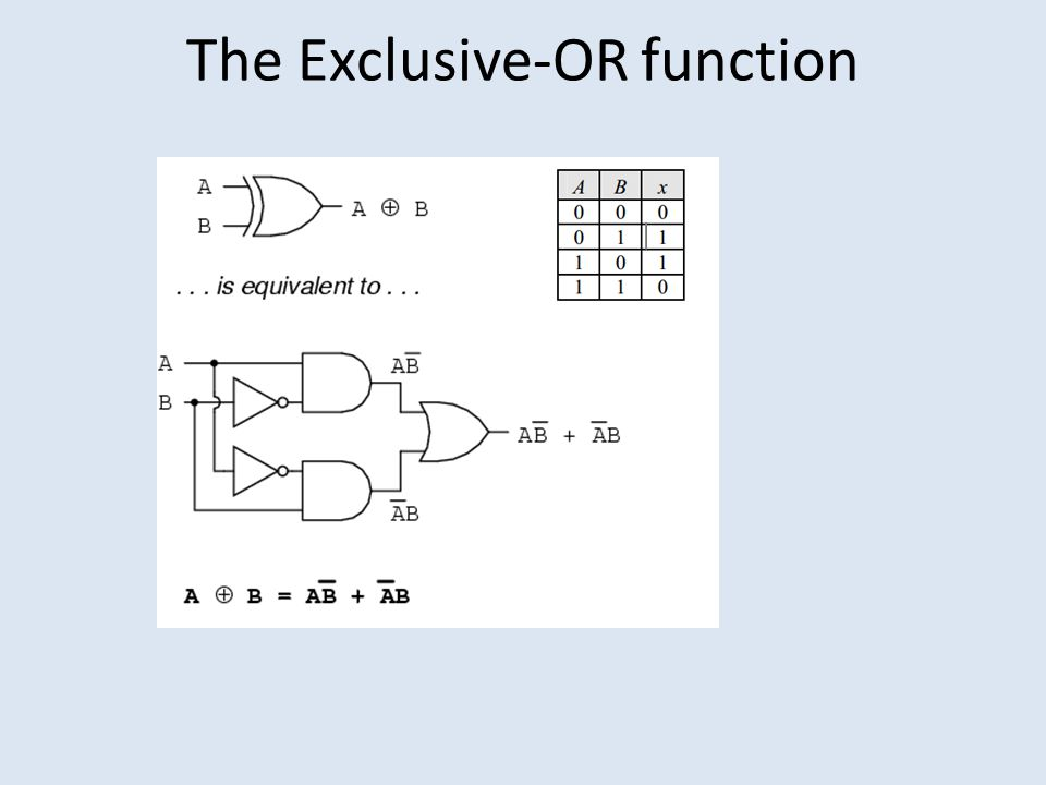 The Exclusive-OR function