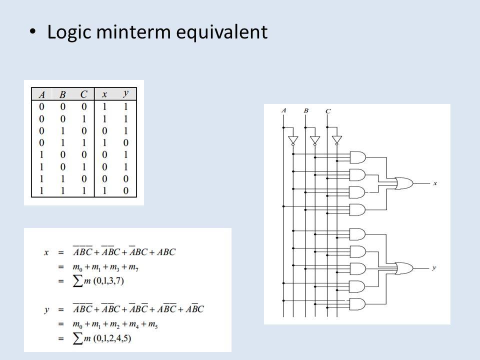Logic minterm equivalent