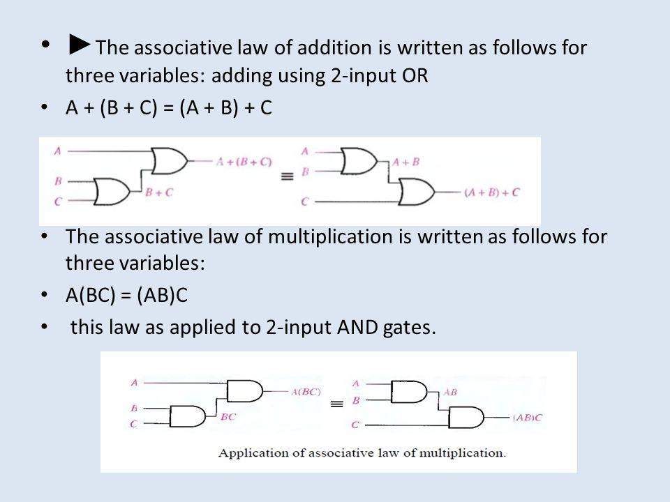 ► The associative law of addition is written as follows for three variables: adding using 2-input OR A + (B + C) = (A + B) + C The associative law of multiplication is written as follows for three variables: A(BC) = (AB)C this law as applied to 2-input AND gates.