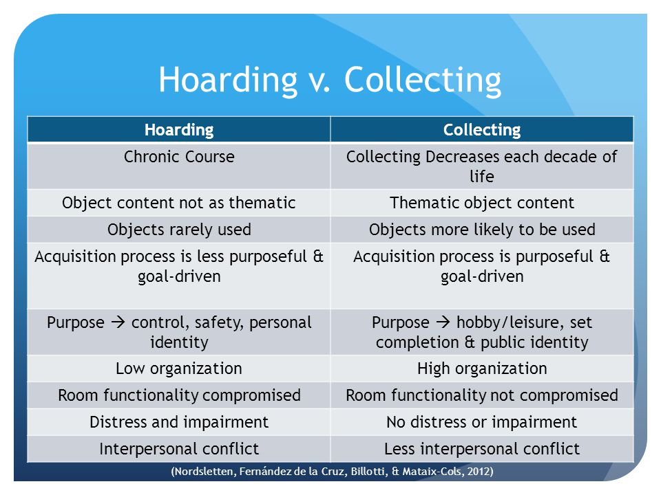 Hoarding v. Collecting HoardingCollecting Chronic CourseCollecting Decreases each decade of life Object content not as thematicThematic object content