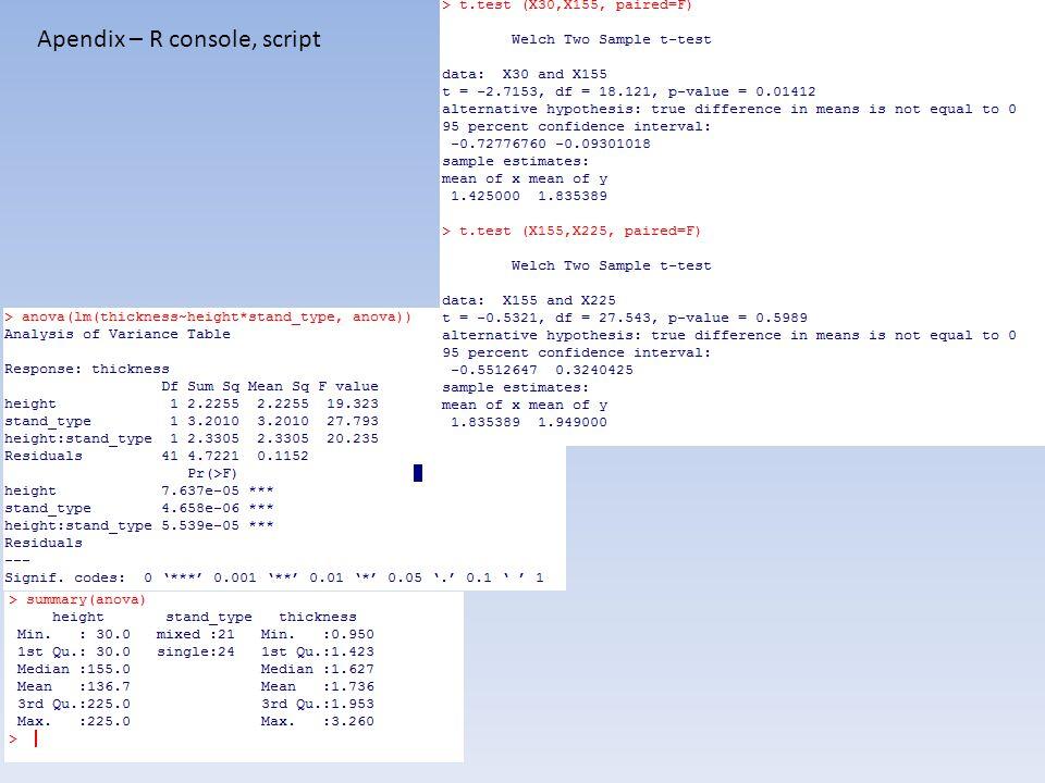 Apendix – R console, script
