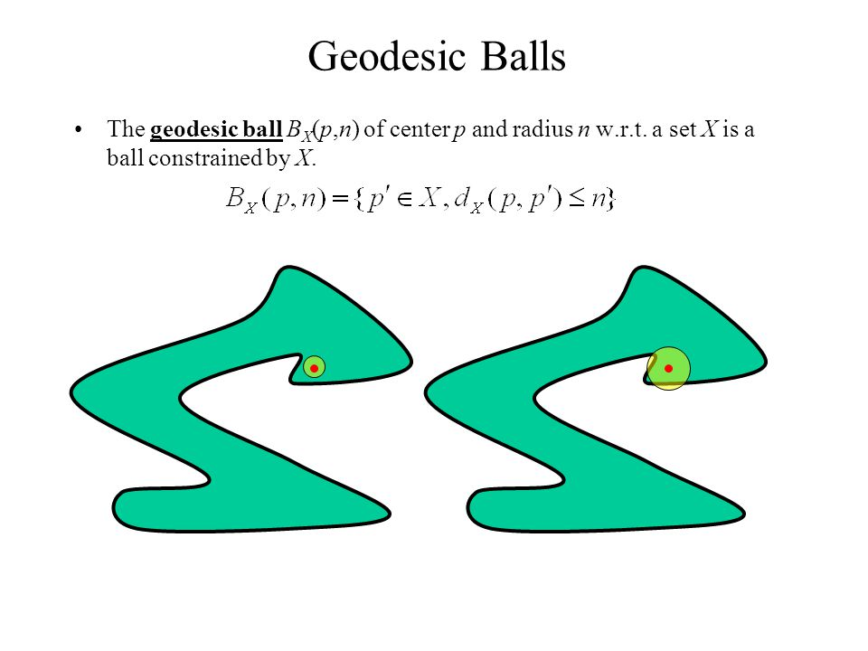 Geodesic Balls The geodesic ball B X (p,n) of center p and radius n w.r.t.