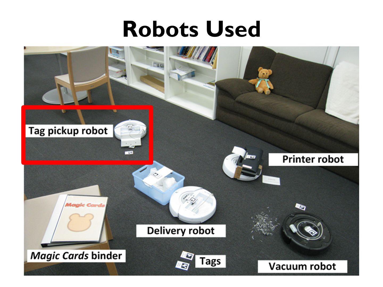 Robots Used