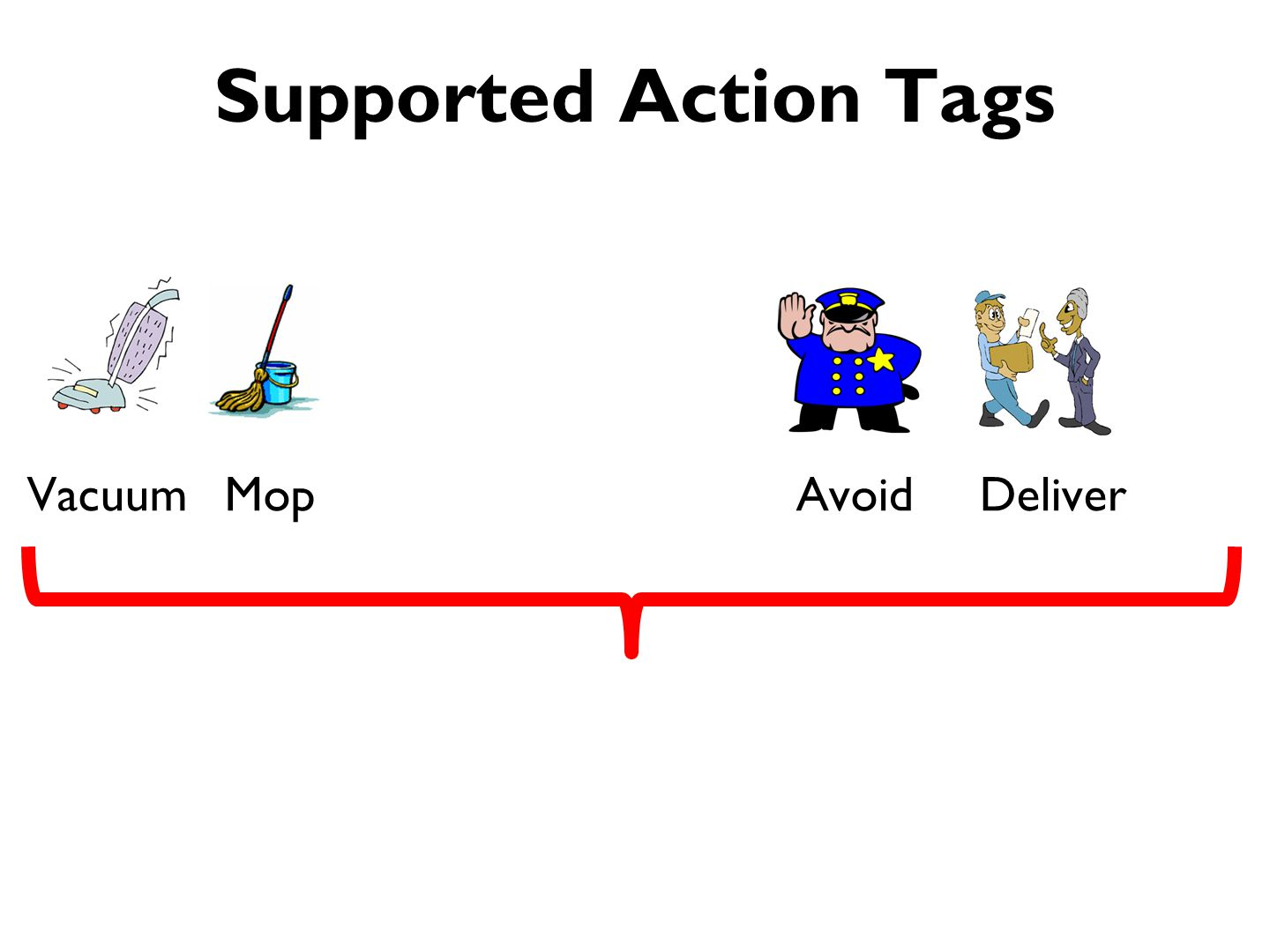 Supported Action Tags VacuumMopDeliverAvoid