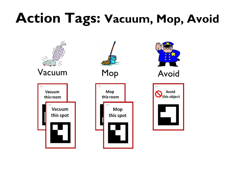 Action Tags: Vacuum, Mop, Avoid Vacuum Mop Avoid