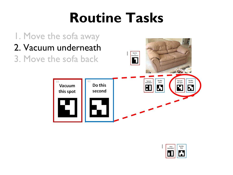 Routine Tasks 1. Move the sofa away 2. Vacuum underneath 3. Move the sofa back 1 1