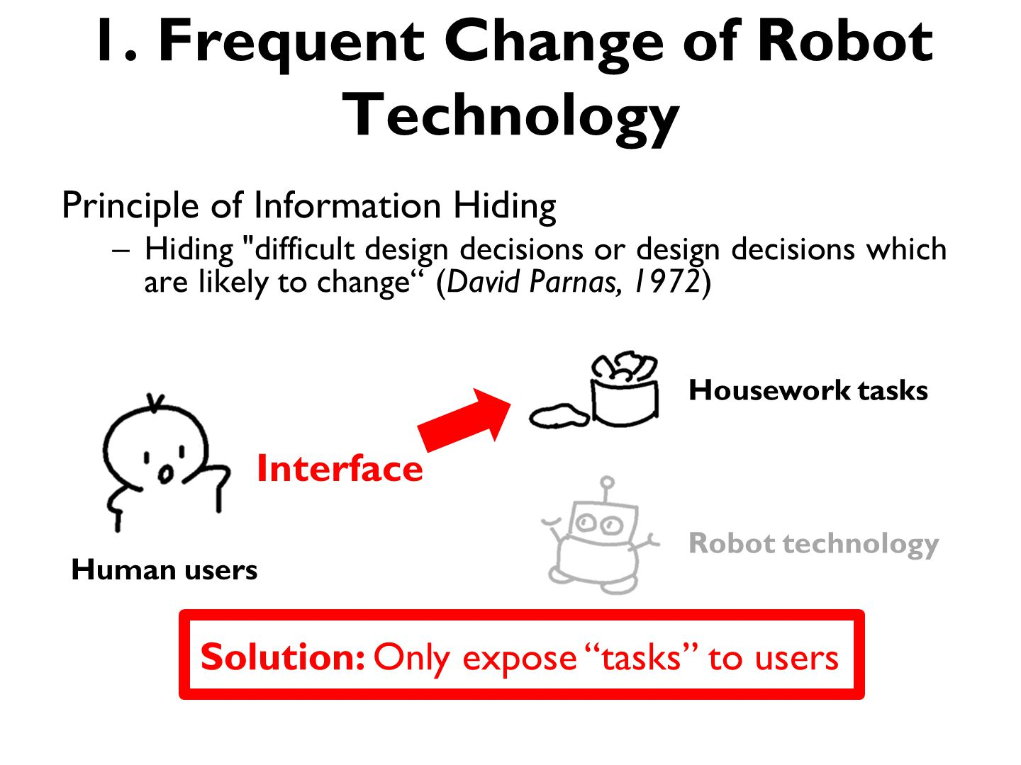 1. Frequent Change of Robot Technology Principle of Information Hiding –Hiding