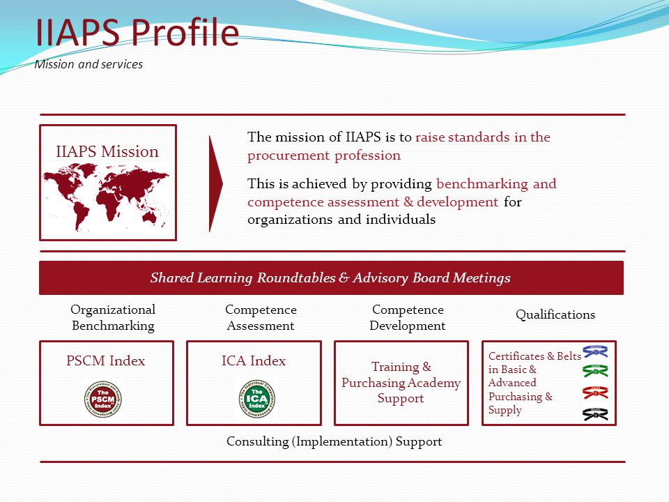 IIAPS Profile Mission and services IIAPS Mission The mission of IIAPS is to raise standards in the procurement profession This is achieved by providing benchmarking and competence assessment & development for organizations and individuals Certificates & Belts in Basic & Advanced Purchasing & Supply Qualifications PSCM Index Organizational Benchmarking ICA Index Training & Purchasing Academy Support Competence Assessment Competence Development Shared Learning Roundtables & Advisory Board Meetings Consulting (Implementation) Support