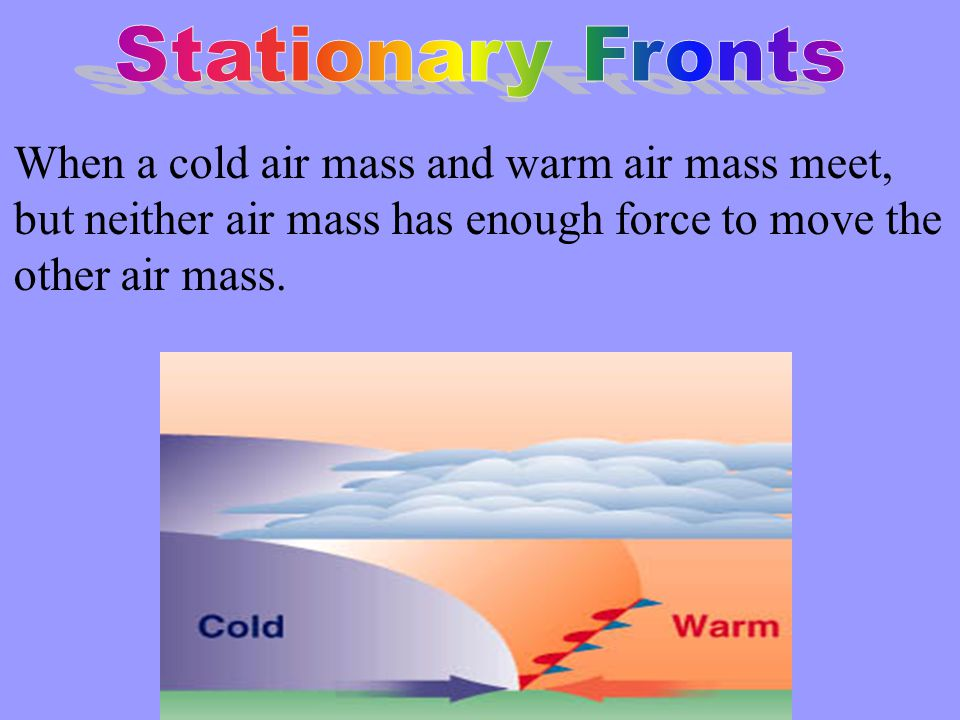 When a cold air mass and warm air mass meet, but neither air mass has enough force to move the other air mass.