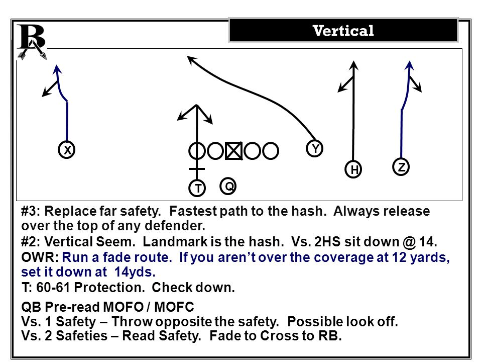 Vertical OWR: Run a fade route. If you aren't over the coverage at 12 yards, set it down at 14yds.