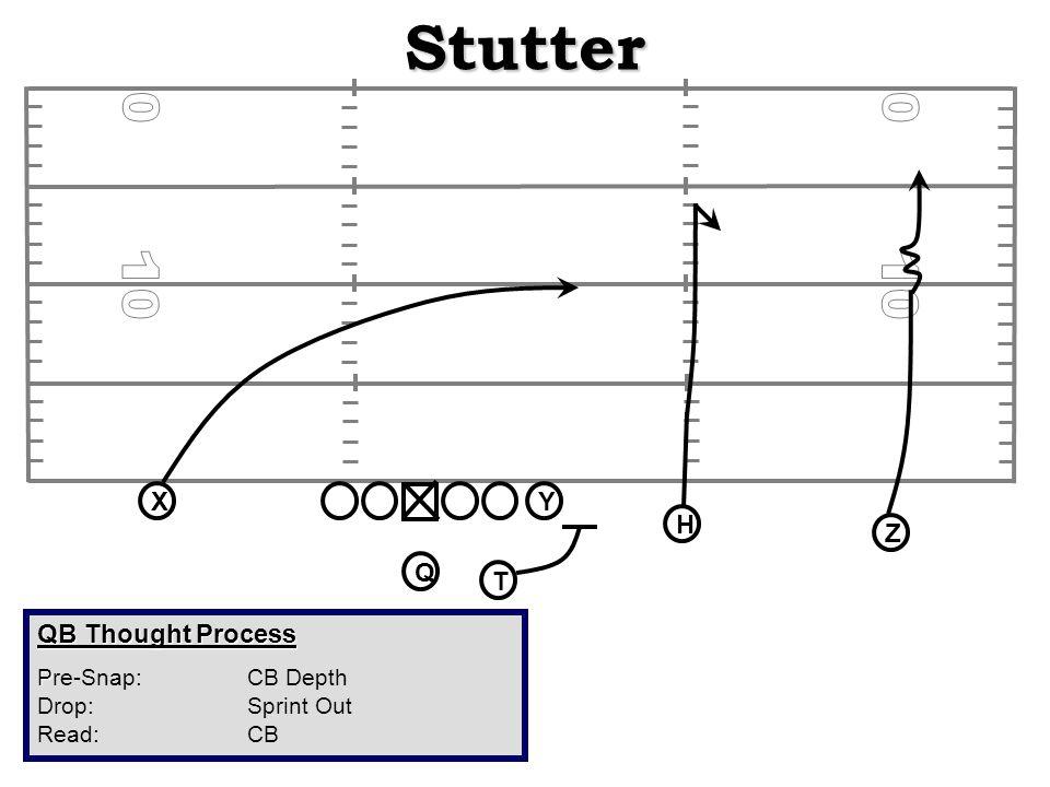 Stutter QB Thought Process P Pre-Snap: CB Depth Drop: Sprint Out Read: CB X H Q T Z Y
