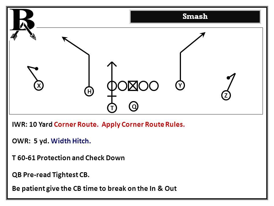 Smash OWR: 5 yd.Width Hitch. IWR: 10 Yard Corner Route.