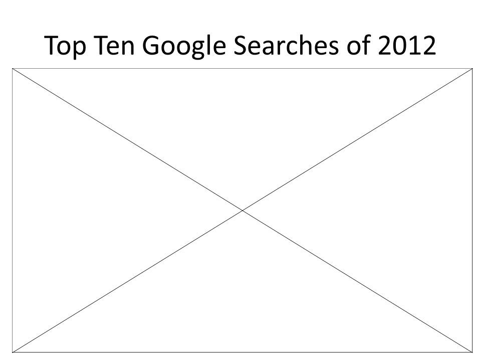 Top Ten Google Searches of 2012