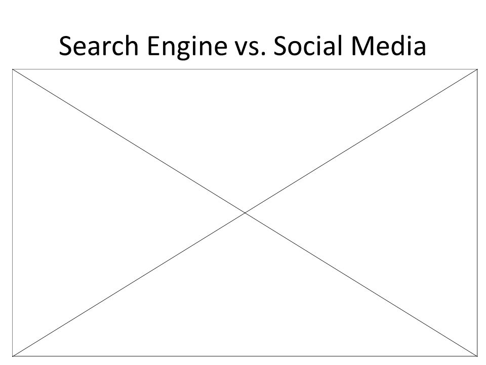 Search Engine vs. Social Media