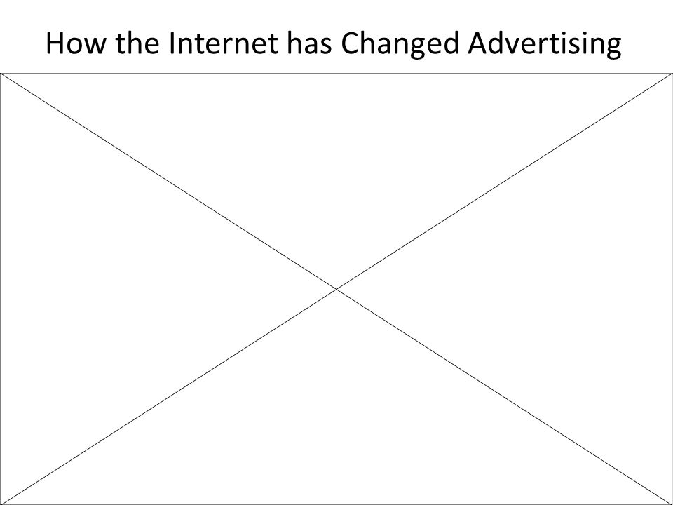 How the Internet has Changed Advertising