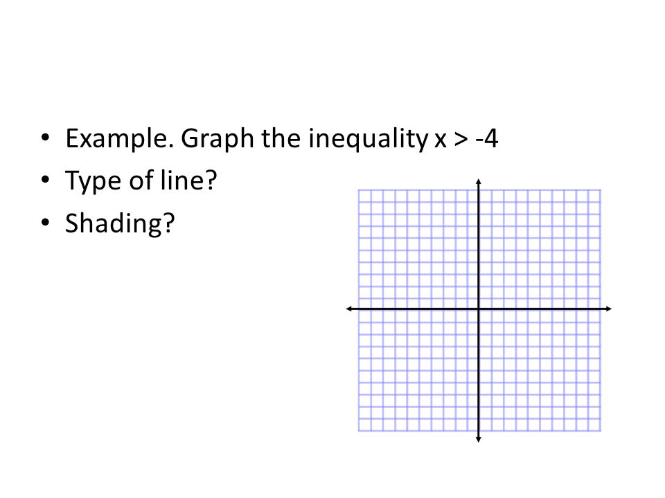 Example. Graph the inequality x > -4 Type of line? Shading?