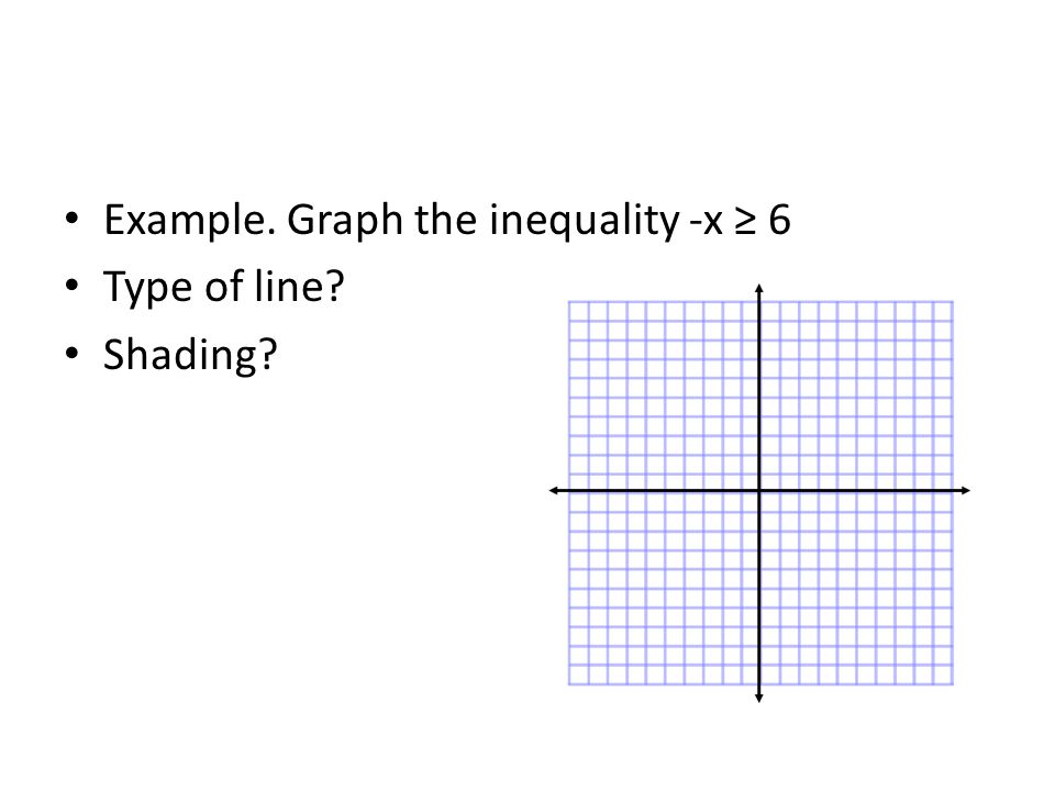 Example. Graph the inequality -x ≥ 6 Type of line? Shading?
