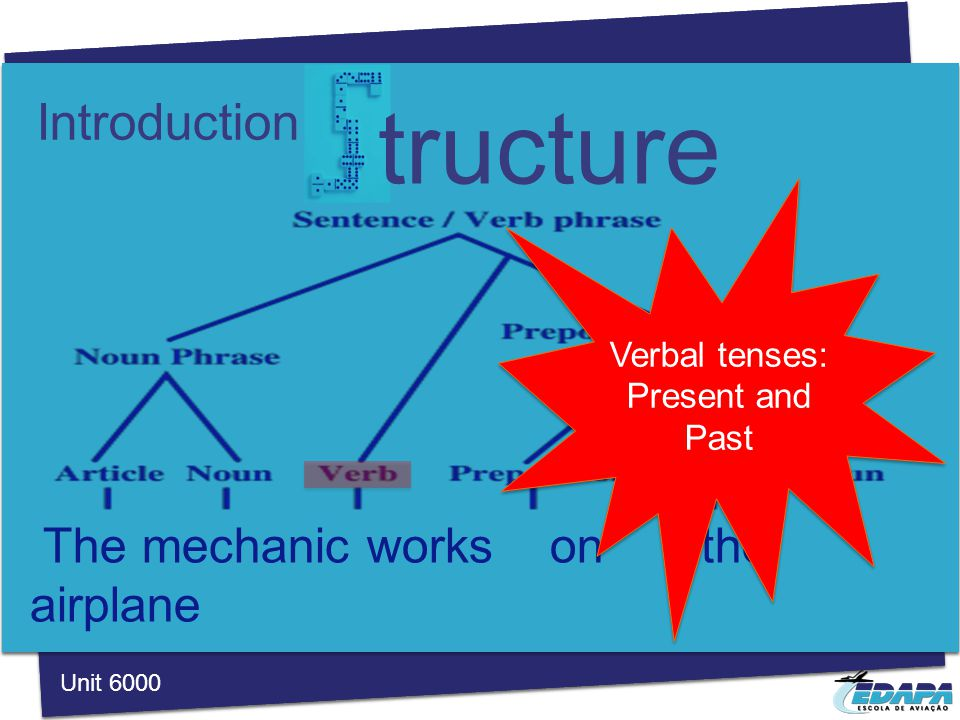 Introduction Unit 6000 tructure The mechanic works on the airplane Verbal tenses: Present and Past Verbal tenses: Present and Past