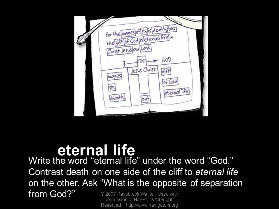 eternal life Write the word eternal life under the word God. Contrast death on one side of the cliff to eternal life on the other.