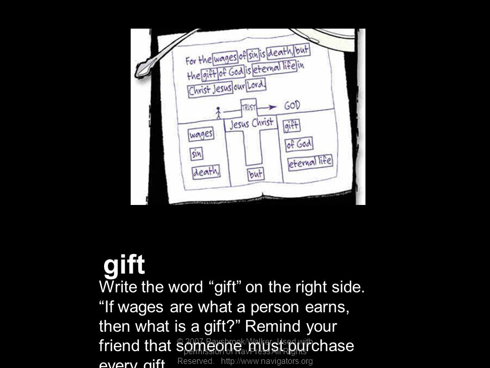 gift Write the word gift on the right side.
