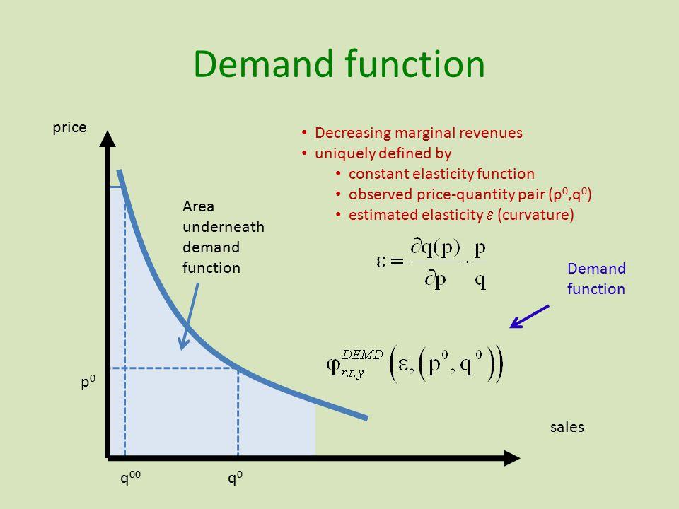 Demand function Area underneath demand function Decreasing marginal revenues uniquely defined by constant elasticity function observed price-quantity pair (p 0,q 0 ) estimated elasticity  (curvature) price sales Demand function q 00 p0p0 q0q0