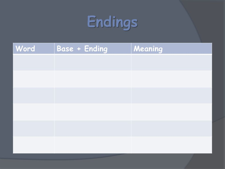 Endings WordBase + EndingMeaning