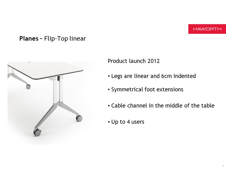 Planes – Flip-Top linear 9 Product launch 2012 Legs are linear and 6cm indented Symmetrical foot extensions Cable channel in the middle of the table Up to 4 users